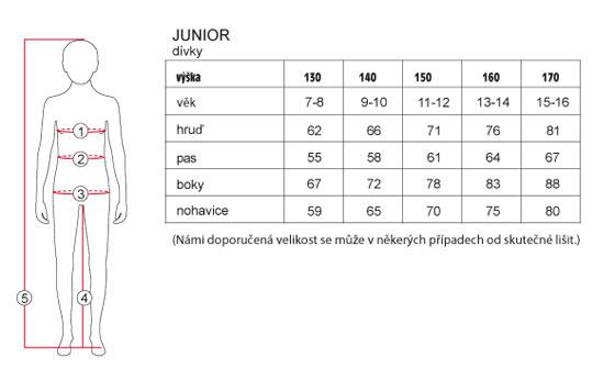 Veľkostná tabuľka Junior dievčatá navonka nepremokavé outdoorové detské oblečenie didriksons1913