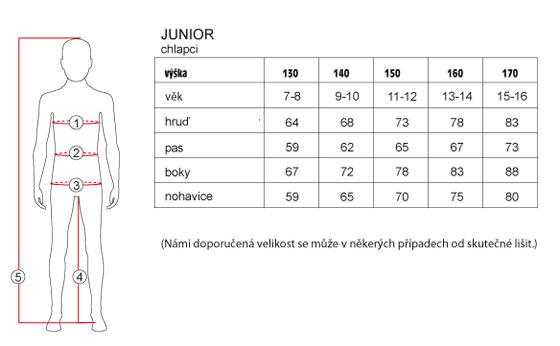 Veľkostná tabuľka navonka nepremokavé outdoorové detské oblečenie didriksons1913